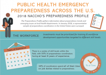 Public Health Preparedness - NACCHO
